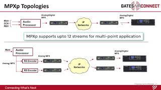 Intraplex® IP Link MPXp | GatesAir Connect Product Overview