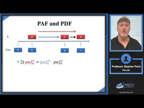 The Time Value of Money (Actuarial Exam FM – Financial ... - YouTube