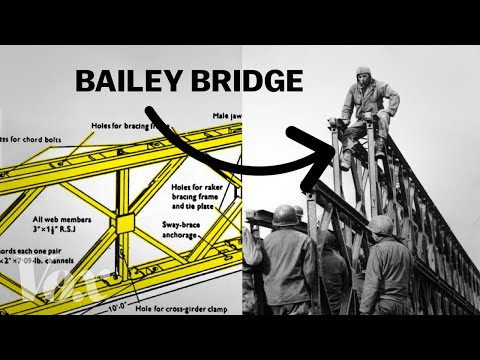 The Innovation That Helped the Allies Win World War II