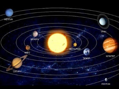 Тест кем я был в прошлой жизни астрология