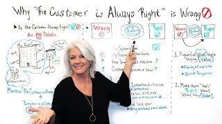 "Why ""The Customer is Always Right"" is Wrong - Project Management Training"