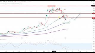 Wall Street – Plug Power eine Chance?