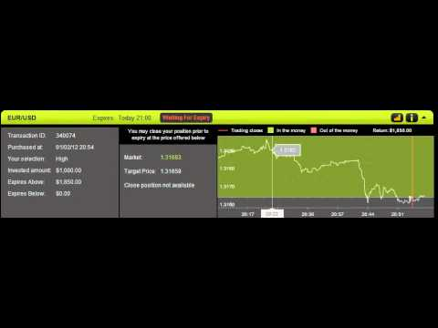 Trader worstation buy option if underlying