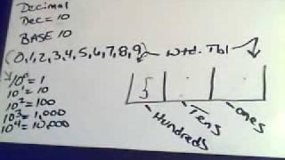 Binary (full understanding in 10 min)