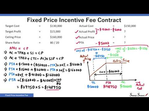 FPIF Contracts - Part 3 | PMP Questions and Answers | PMP Exam ...