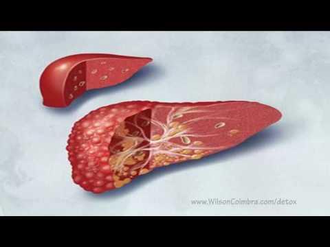 O tratamento da hipertensão utilizado bloqueadores beta