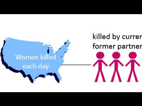 Who are Victims of Domestic Violence? (Lesson 2)