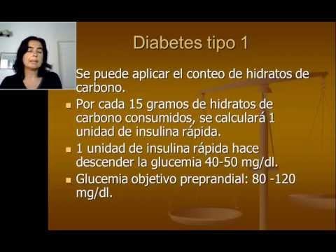 Diaderm para los diabéticos compran
