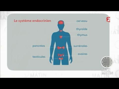 Benign prostatic hyperplasia bph)