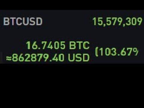 Bitcoin dėl vertybinių popierių biržoje