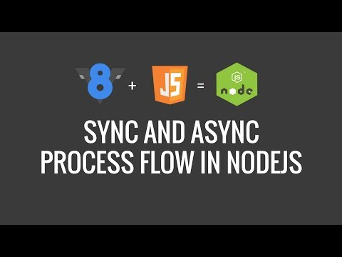Learn Synchronous and Asynchronous Flow In NodeJs | Part 1 | Eduonix