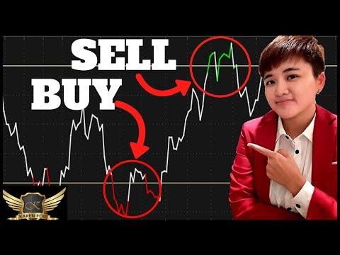 Торговля на бирже криптовалюты