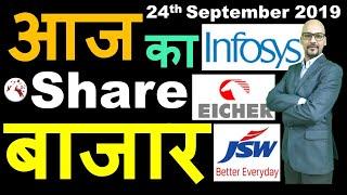 Share Market Daily Recap | Latest Market News | Market Recap | Hindi