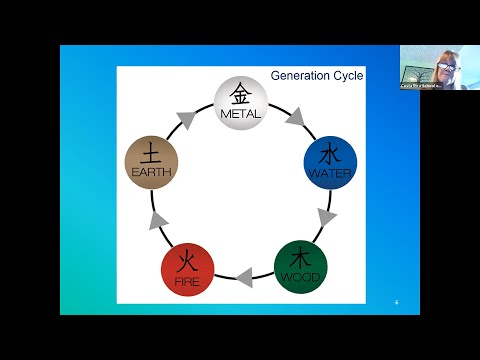 Introduction to Five Element Theory: New Perspectives with ...