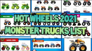 2021 Hot Wheels Monster Truck List!