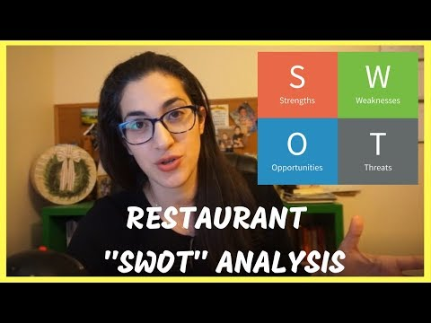 , title : 'RESTAURANT SWOT ANALYSIS - How to conduct a swot analysis for your restaurant