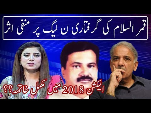 Debate On News | Qamar Ul Islam Case And PMLN | 26 June 2018 | Kohenoor News