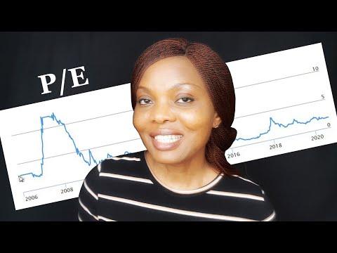 Faceți calcule pentru 10 ani de independență financiară