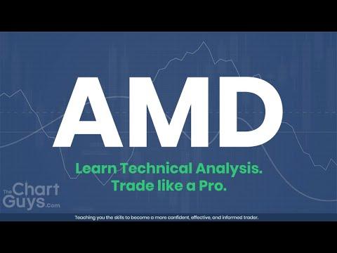 $AMD Technical Analysis Chart 10/21/2019 by ChartGuys.com
