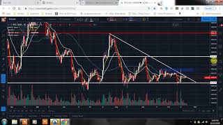 BITCOIN ON THE 1 DAY CHART, 4 HOUR, 1 HOUR CHART! BIG BREAK IS COMING SOON!