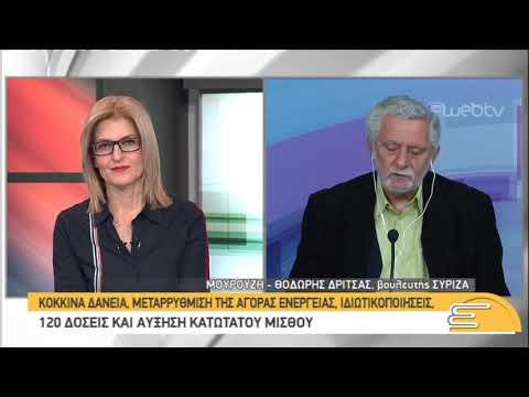 O Θ.Δρίτσας στην ΕΡΤ | 28/02/2019 | ΕΡΤ