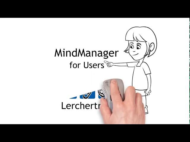 MindManager Layout anpassen