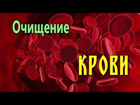 Потенциальные проблемы при артериальной гипертонии