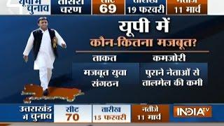 Strengths And Weaknesses Of Akhilesh Yadav In Uttar Pradesh Elections 2017