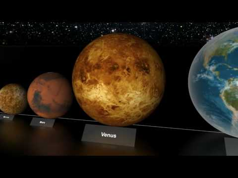 Kích thước  khủng khiếp của những hành tinh lớn nhất trong vũ trụ @@