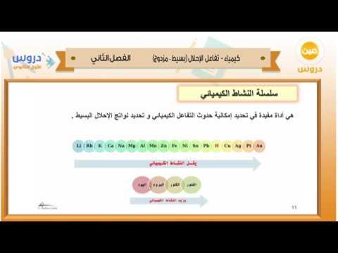 الاول الثانوي/ الفصل الدراسي الثاني 1438 | كيمياء| تفاعل الاحلال(بسيط-مزدوج)