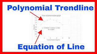 🔴 How to Add Polynomial Trendline in Excel