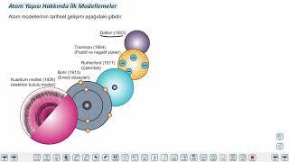 Eğitim Vadisi 9.Sınıf Kimya 5.Föy Atom Modelleri Konu Anlatım Videoları