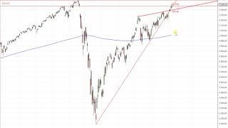 Wall Street – Fuß nur auf dem Gaspedal…