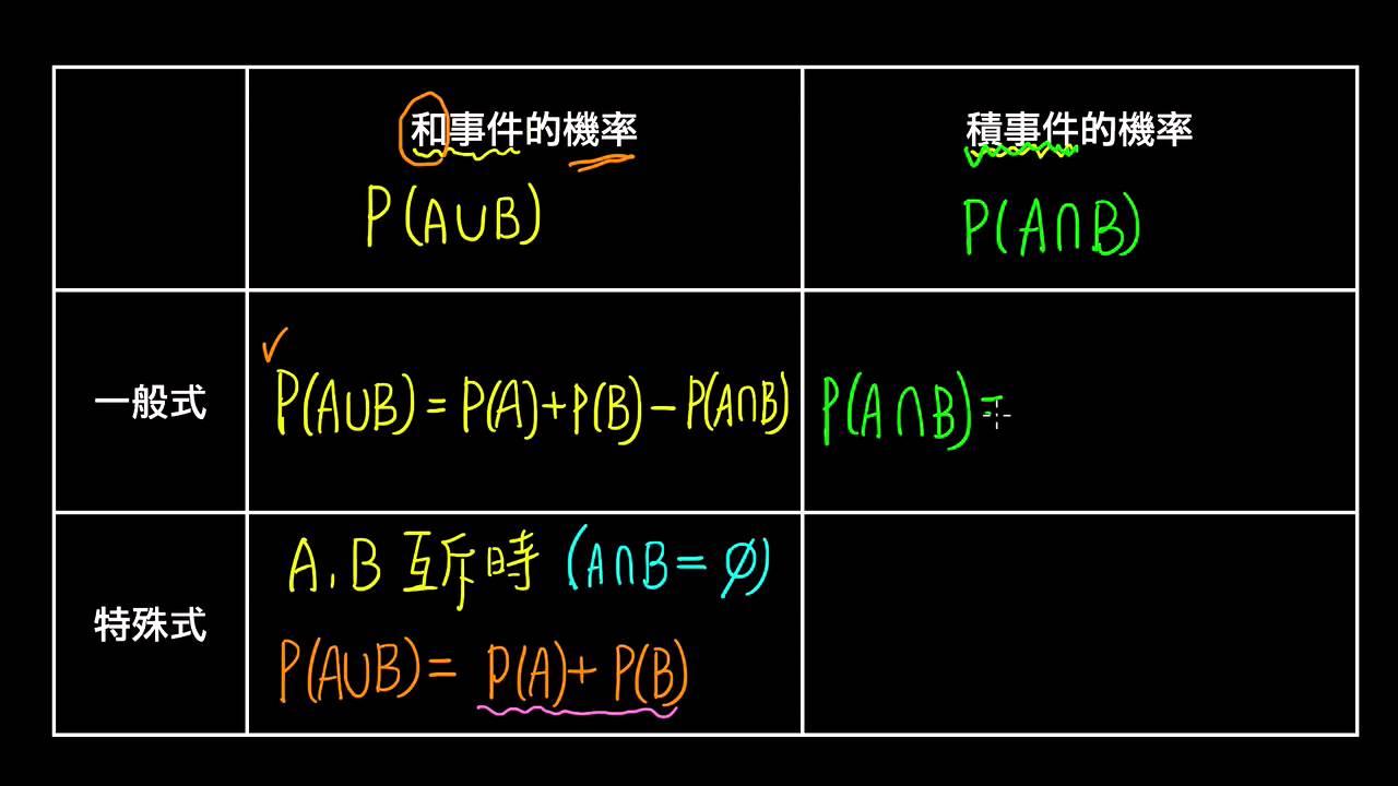 高一下數學3-3B觀念03和事件與互斥、積事件與獨立   條件機率與貝氏定理   均一教育平臺