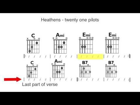 twenty one pilots - Heathens Play Along Chord Chart