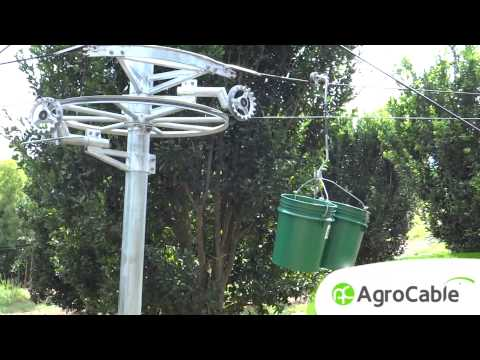AgroCable - Nuevo sistema de transporte por cables