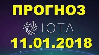 IOT/USD — IOTA прогноз цены / график цены на 11.01.2018 / 11 января 2018 года