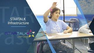 SDSU Instructional Videos - Facilitating Learner-Centered Classrooms - English, Intermediate