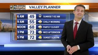 Pleasant weekend weather continues for the Valley