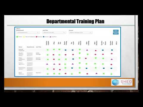 Training & Competence Module