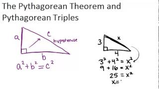 The Pythagorean Theorem And Pythagorean Triples: Lesson (Geometry Concepts)