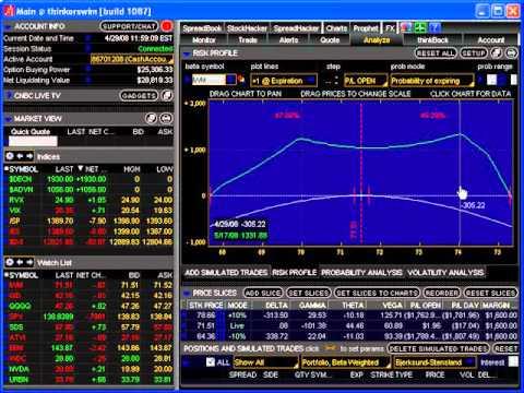 Options indicator advisor