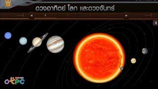 สื่อการเรียนการสอน ดวงอาทิตย์ โลก และดวงจันทร์ม.3วิทยาศาสตร์