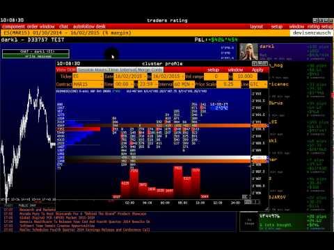 Bináris opciókkal rendelkező sikeres kereskedők áttekintése