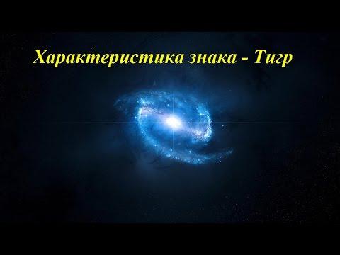 Гороскоп овен на год 2012