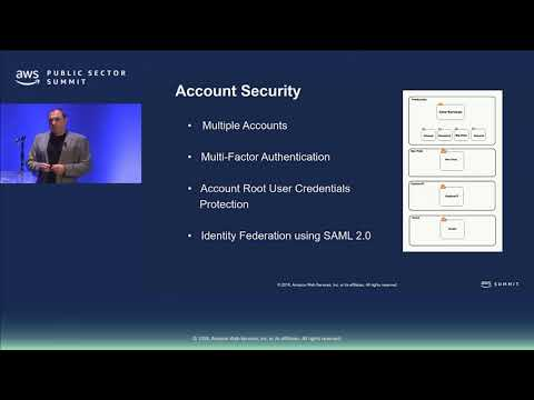 HIPAA and HITRUST: A Quick-Start Guide to Account Governance ...