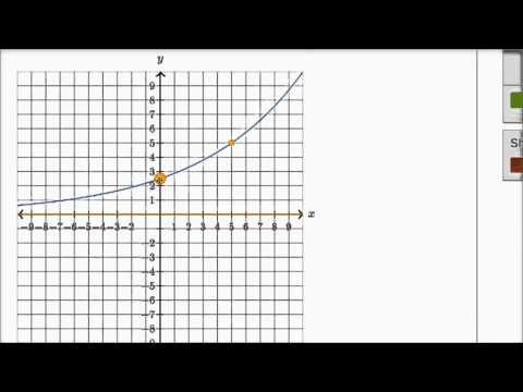 Graphing exponential functions (video) | Khan Academy