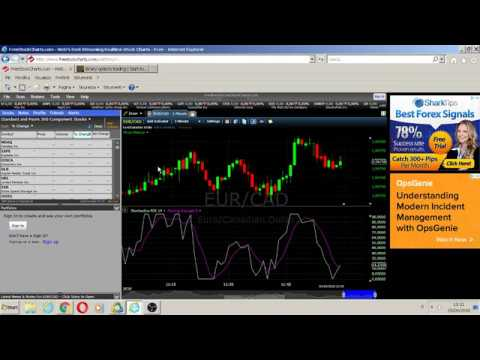 Binary options strategies moving average 50 periods