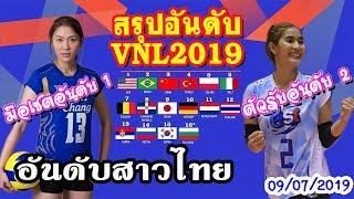 นุศราคว้ามือเซตอันดับหนึ่ง-สรุปอันดับวอลเลย์บอลสาวไทยใน VNL2019