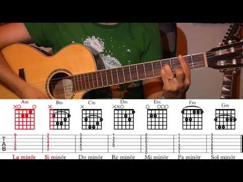abi-bana-gitar-ogret-temel-akorlar